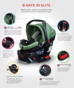 britax-b-agile-b-safe-35-features