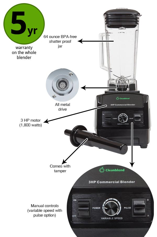 cleanblend-2001-3-hp-1800w-commercial-blender-features
